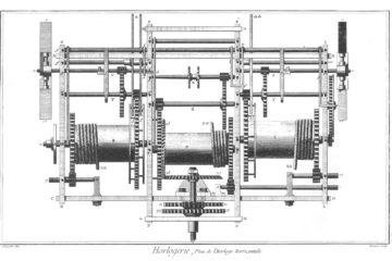 Planche gravure horlogerie XVIIIeme siècle gravure encyclopédie machine à fendre roues pignons horloges montres horizontale